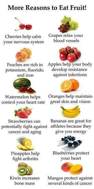 why is fruit healthy for you what is a fruit