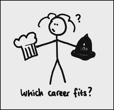 which career fits best
