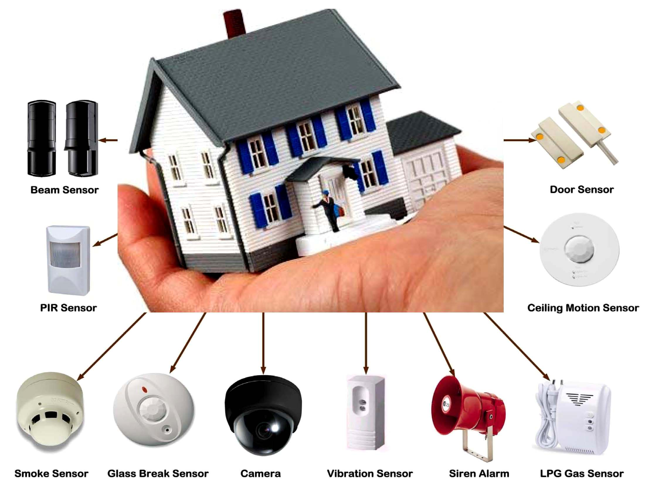 house security system Make your home a smart home with vivint's complete security and automation solutions shop now and save big call 855-832-1550.
